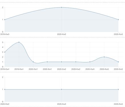 Schermafbeelding 2020-10-02 om 19.51.25