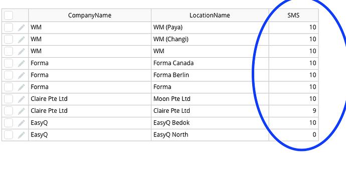 Companies - Various Locations
