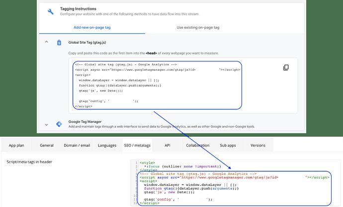 Google Analytics Annotated