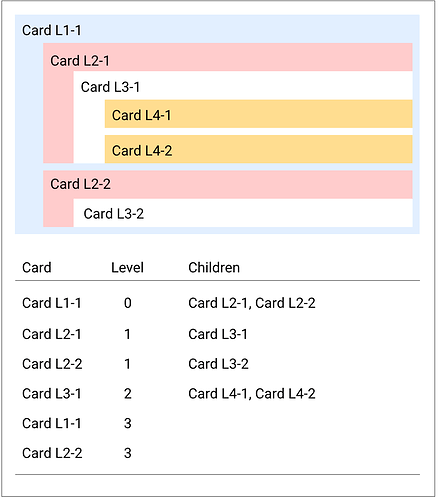 Screenshot 2020-02-27 at 08.01.34