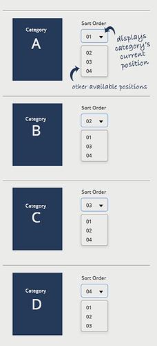 Sort-order-catgrp3