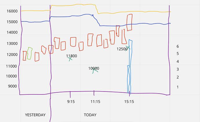 Screenshot 2021-09-08 at 15.57.28