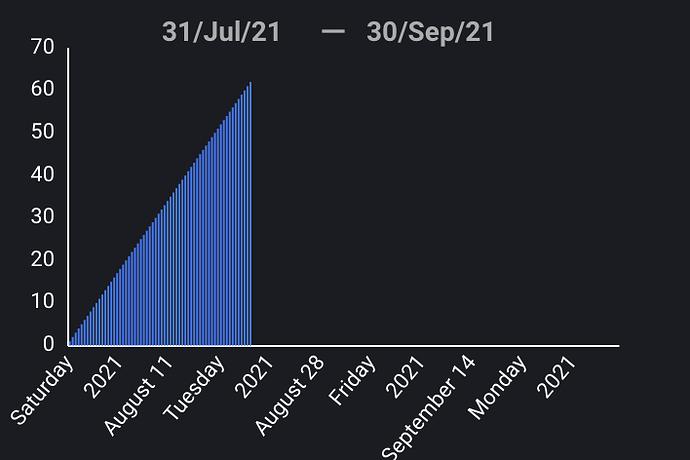 Screen Shot 2021-08-31 at 7.04.07 pm