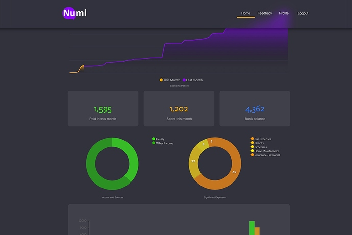 numi_Finance_Dashboard