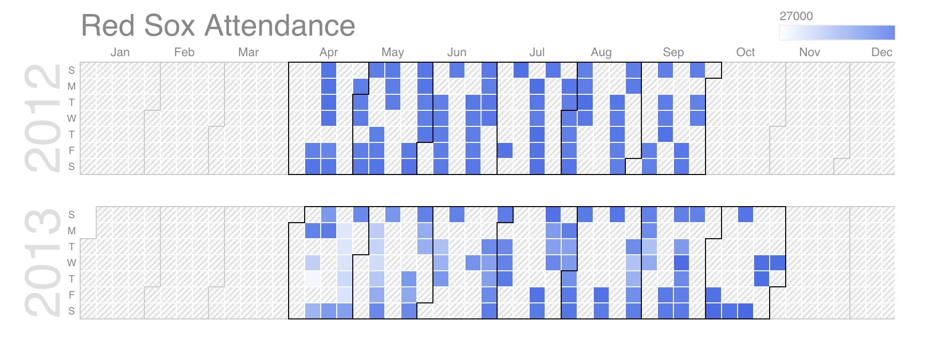 Calendar Chart to show status by date - Idea - Bubble Forum