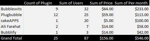 310118 plugins creators