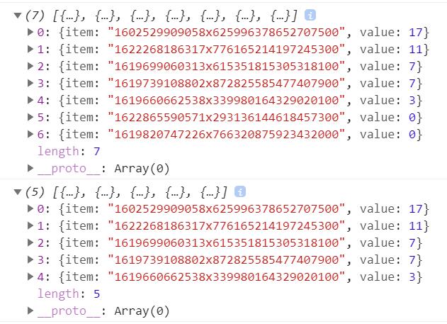 Filtered vs sorted