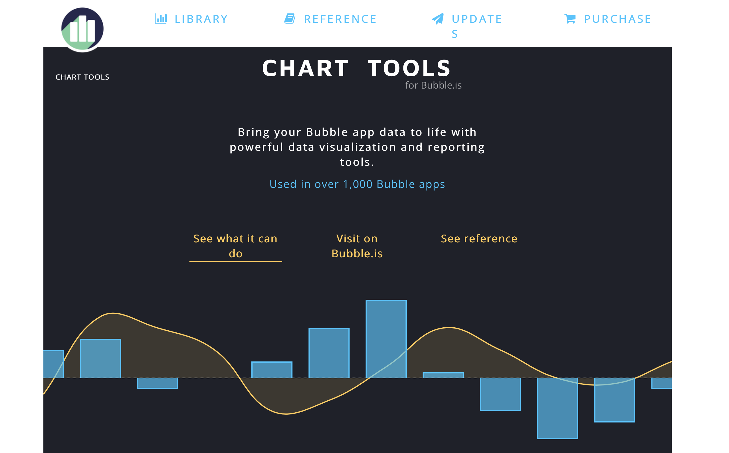 Chart Tools Plugin - Showcase - Bubble Forum