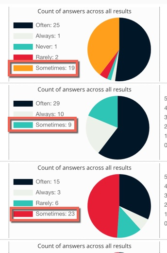 Chart%20label%20colours