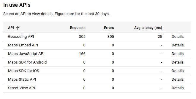 Geocoding api errors - APIs - Bubble Forum