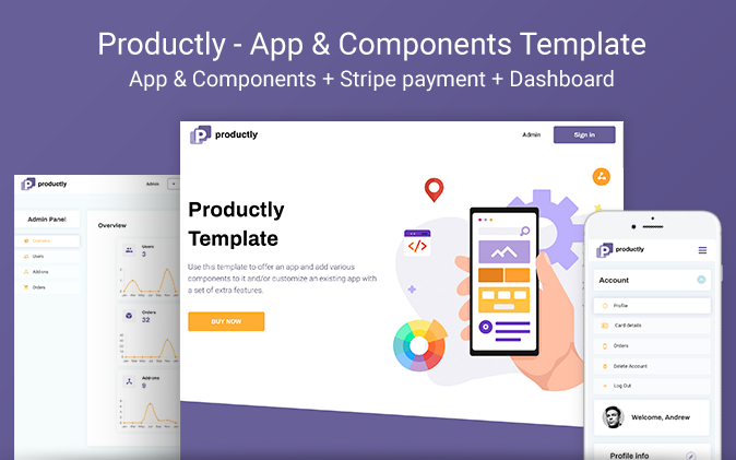 productly forum